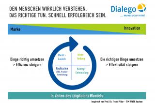 Dialego - Angebot-Kunden
